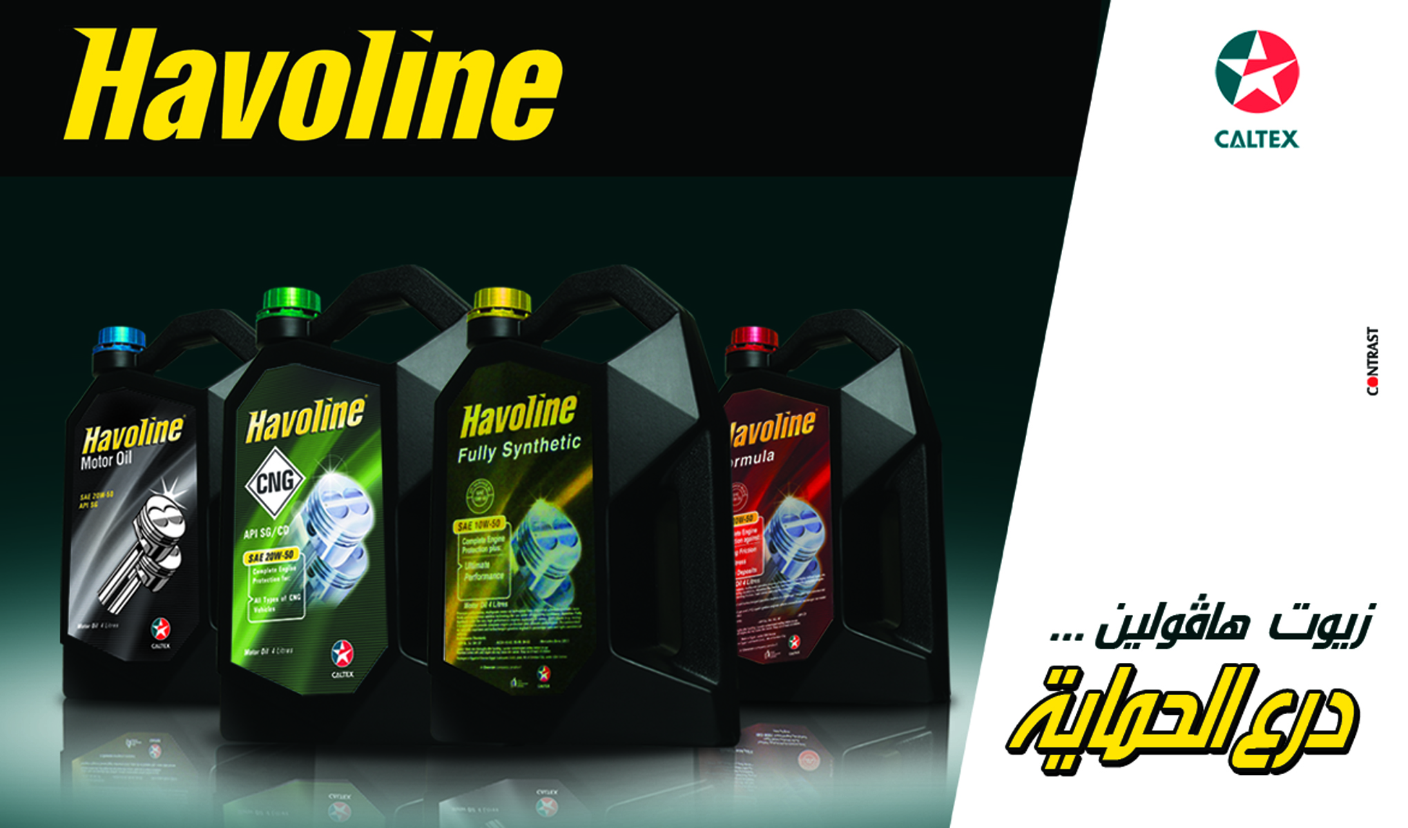 Havoline® Oils... Protection Shield (Poster)