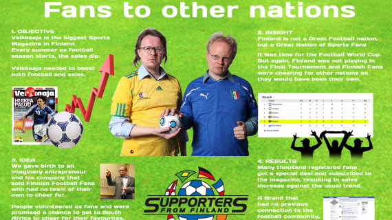 VEIKKAAJA SPORTS MAGAZINE: SUPPORTERS FROM FINLAND